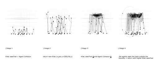 Swarm Intelligence Fall 2009
